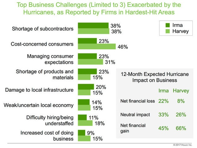 challenges for businesses in the caribbean What is the role of government in the development of e-commerce in developing countries  big businesses and corporations should be encouraged to transfer.